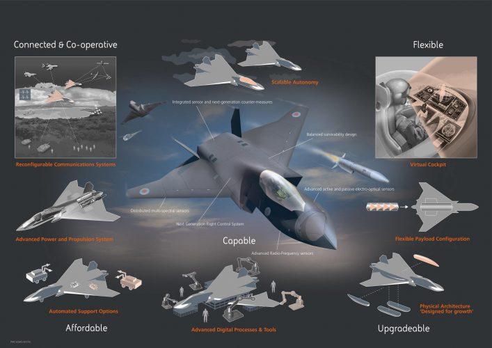 UK presentó su nuevo avión de combate no tripulado, Tempest