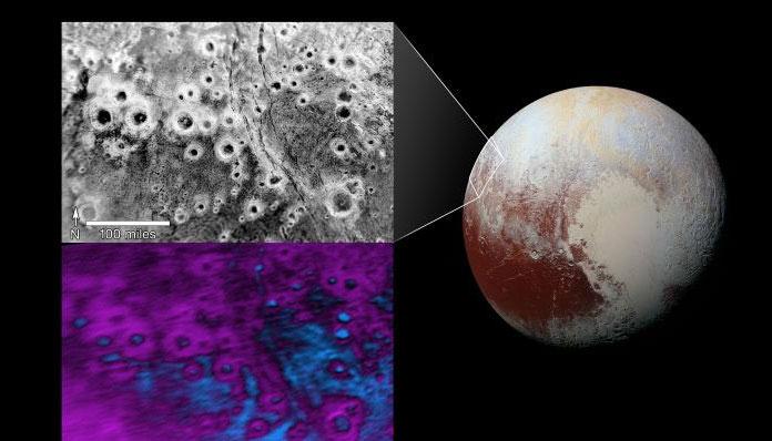 Descubrimientos científicos 2019