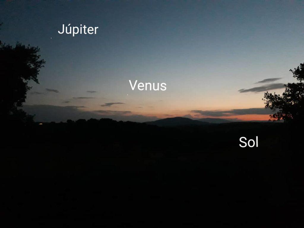 los planetas están en la ecliptica