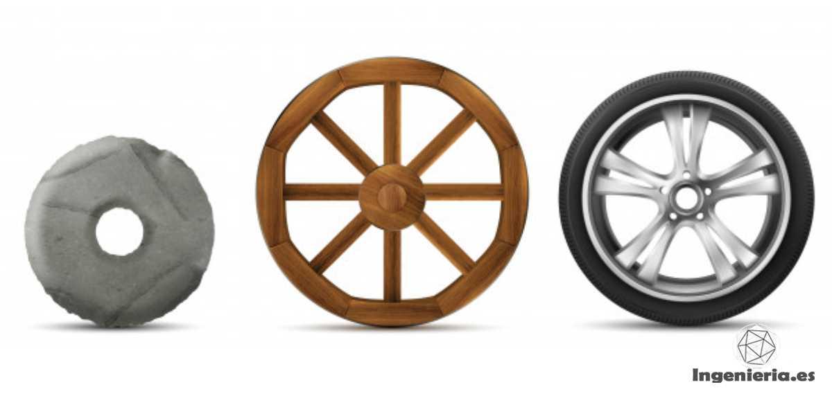 evolución del neumático